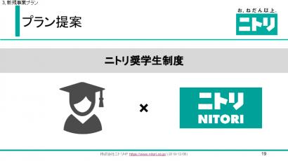 新規事業提案:ニトリ